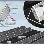 Solar Venti Professional Unit